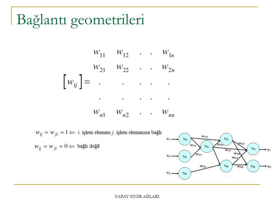Bağlantı geometrileri