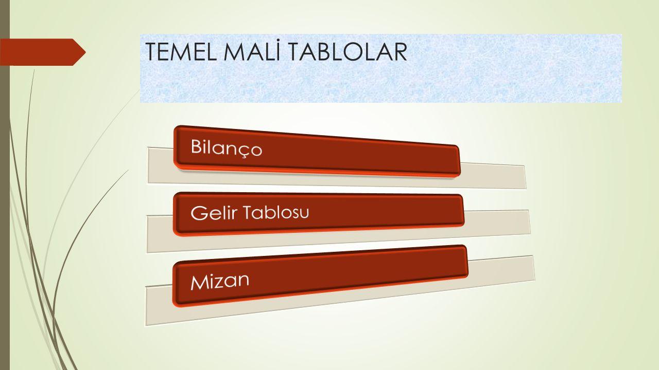 TEMEL MALİ TABLOLAR Bilanço Gelir Tablosu Mizan