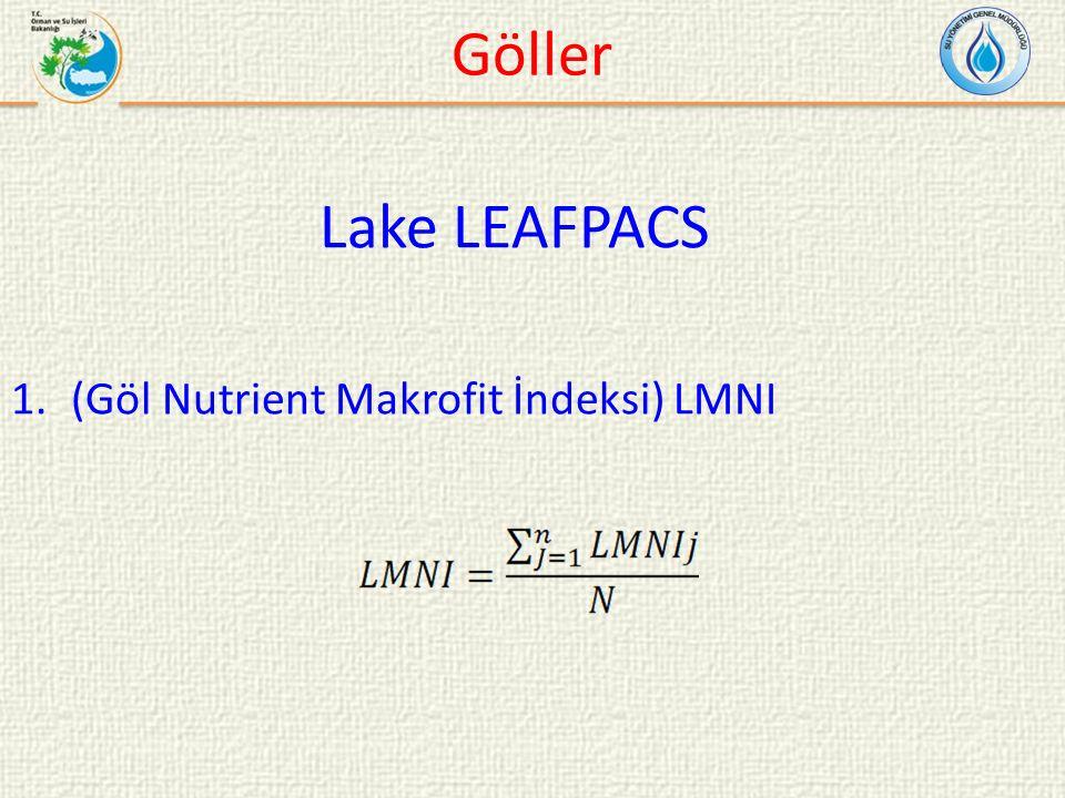 Göller Lake LEAFPACS (Göl Nutrient Makrofit İndeksi) LMNI