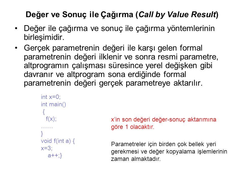 Değer ve Sonuç ile Çağırma (Call by Value Result)