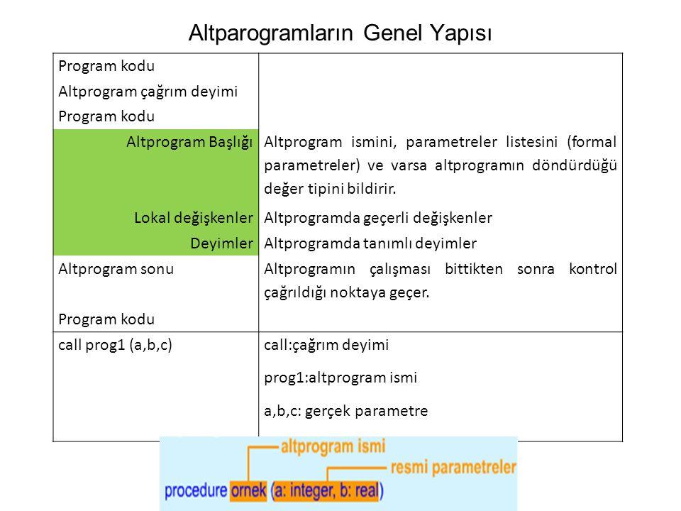 Altparogramların Genel Yapısı