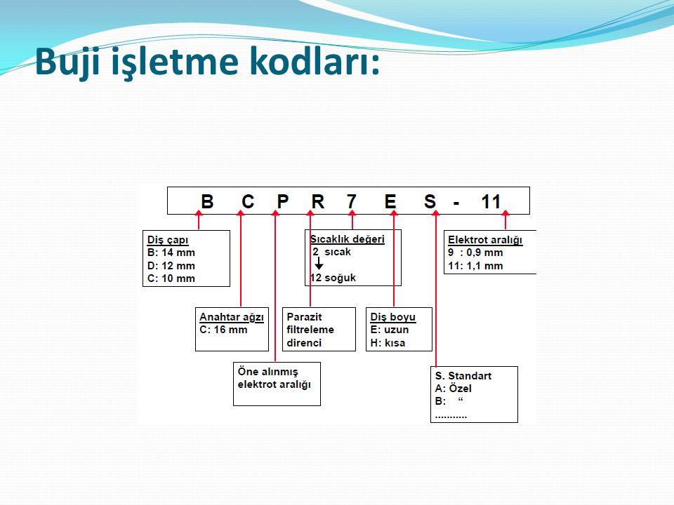 Buji işletme kodları: