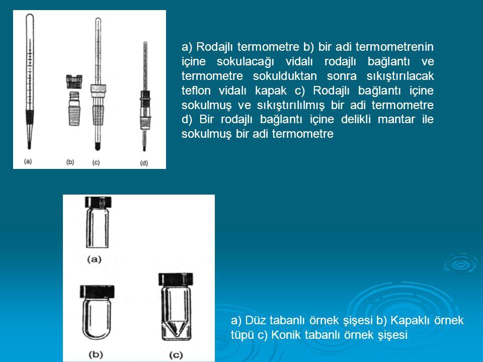 a) Rodajlı termometre b) bir adi termometrenin içine sokulacağı vidalı rodajlı bağlantı ve termometre sokulduktan sonra sıkıştırılacak teflon vidalı kapak c) Rodajlı bağlantı içine sokulmuş ve sıkıştırılılmış bir adi termometre d) Bir rodajlı bağlantı içine delikli mantar ile sokulmuş bir adi termometre