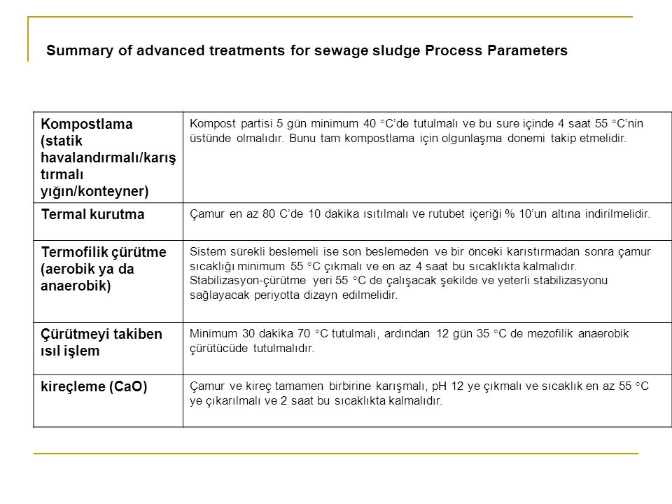 Summary of advanced treatments for sewage sludge Process Parameters