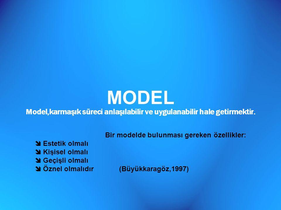 Model,karmaşık süreci anlaşılabilir ve uygulanabilir hale getirmektir.