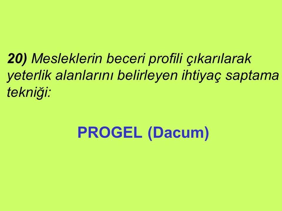 PROGEL (Dacum) 20) Mesleklerin beceri profili çıkarılarak
