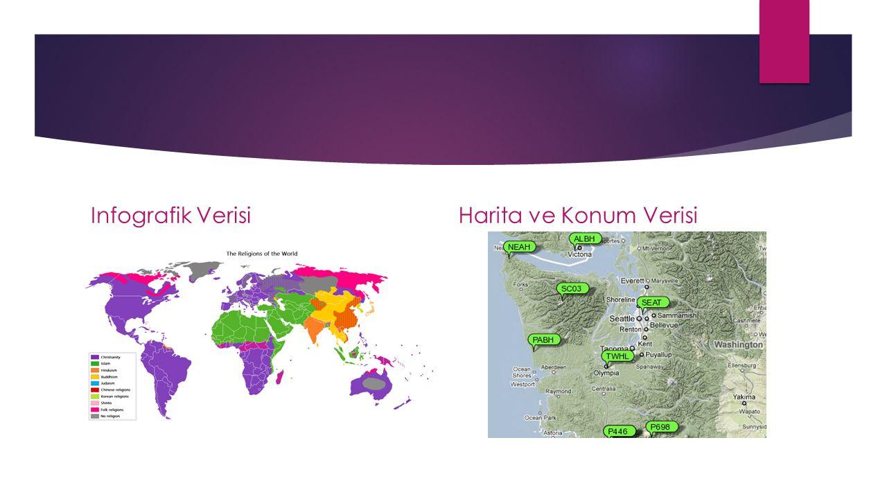 Infografik Verisi Harita ve Konum Verisi