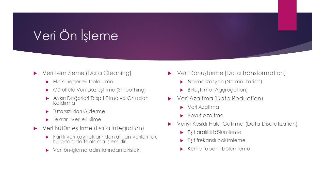 Veri Ön İşleme Veri Temizleme (Data Cleaning)
