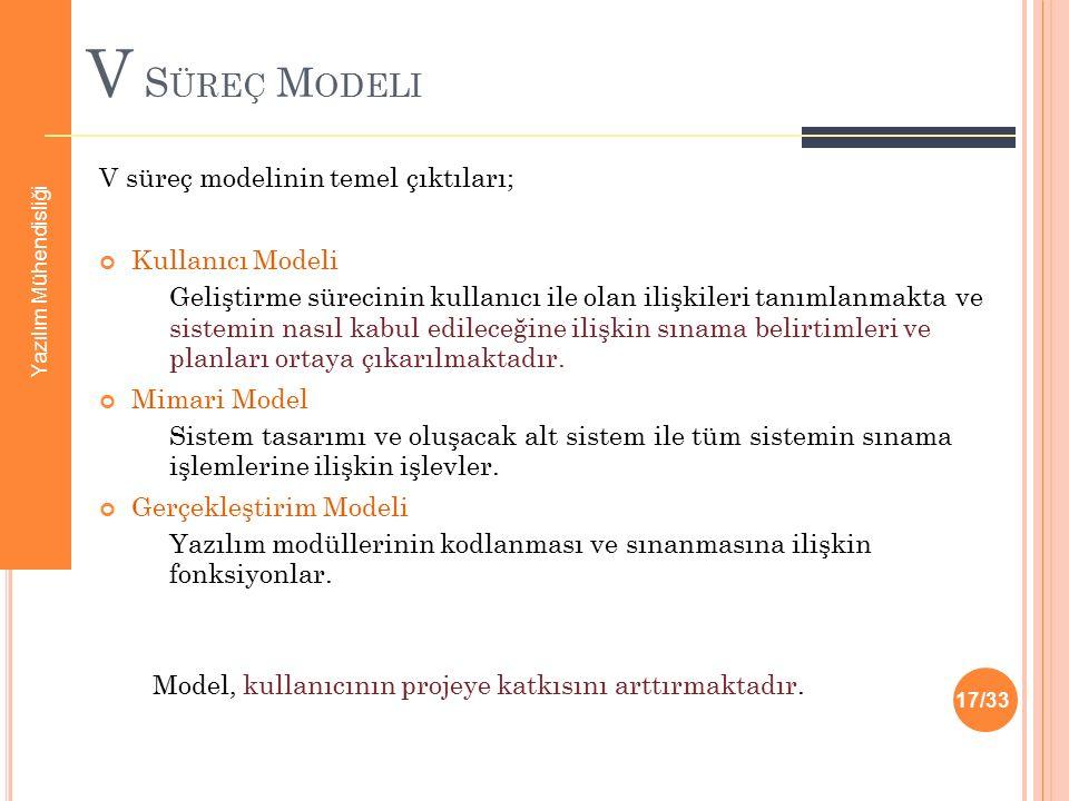 V Süreç Modeli V süreç modelinin temel çıktıları; Kullanıcı Modeli