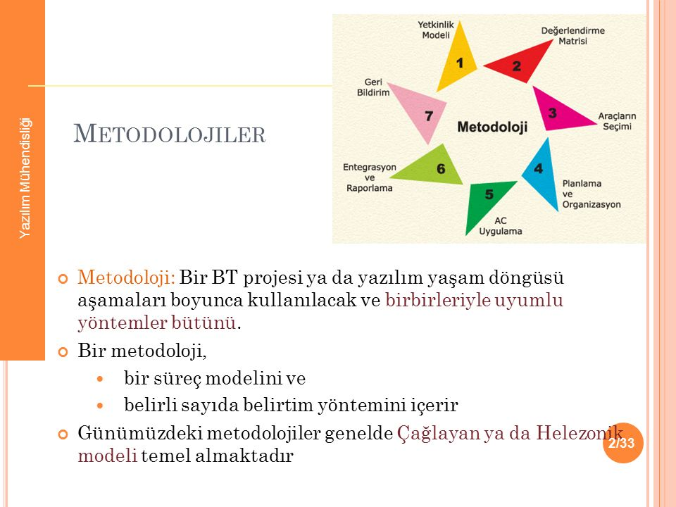 Metodolojiler Yazılım Mühendisliği.