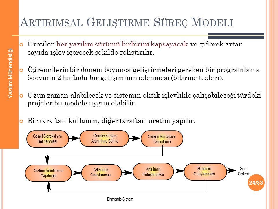 Artirimsal Geliştirme Süreç Modeli
