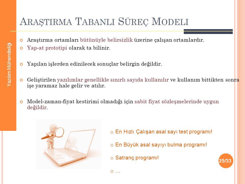 Araştirma Tabanli Süreç Modeli