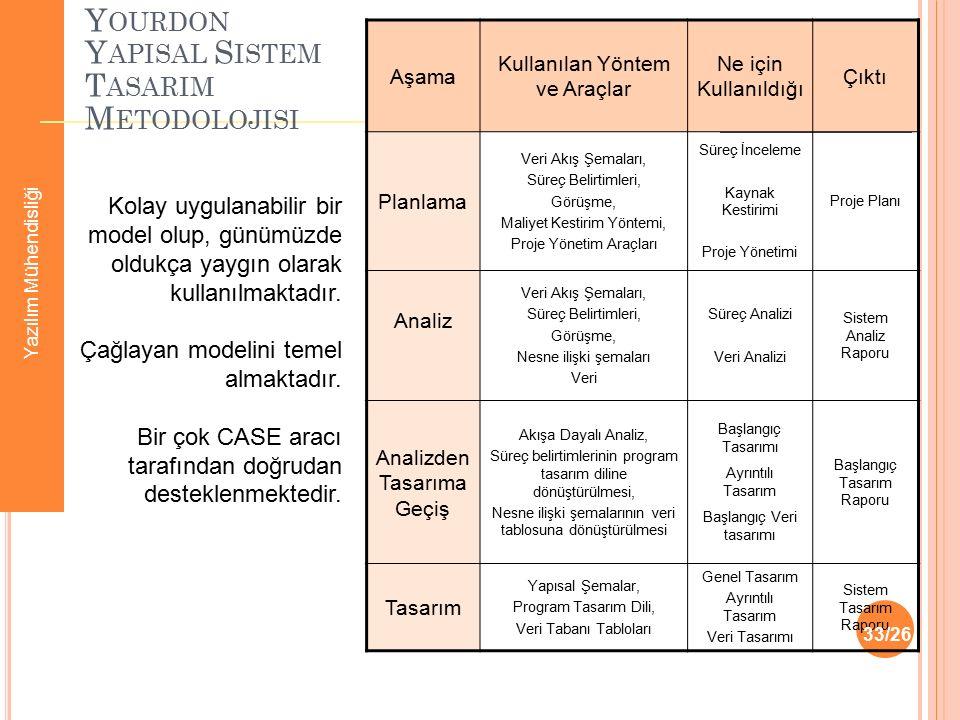 Yourdon Yapisal Sistem Tasarim Metodolojisi