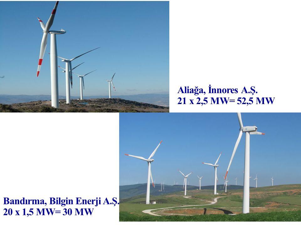 Aliağa, İnnores A.Ş. 21 x 2,5 MW= 52,5 MW