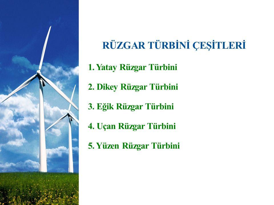 RÜZGAR TÜRBİNİ ÇEŞİTLERİ 1. Yatay Rüzgar Türbini 2