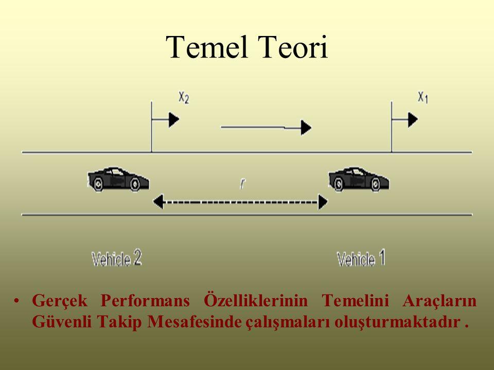 Temel Teori Gerçek Performans Özelliklerinin Temelini Araçların Güvenli Takip Mesafesinde çalışmaları oluşturmaktadır .