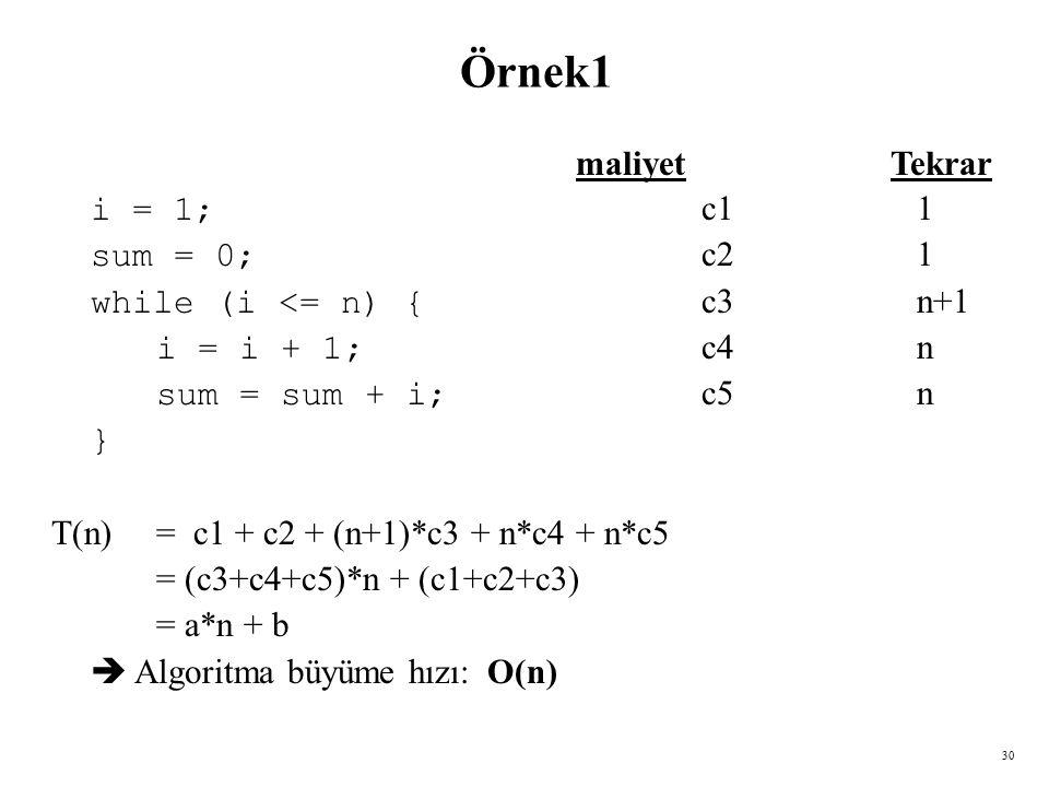 Örnek1 maliyet Tekrar i = 1; c1 1 sum = 0; c2 1