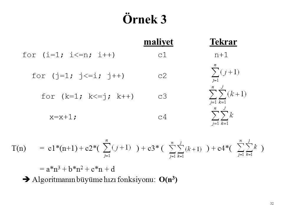 Örnek 3 maliyet Tekrar for (i=1; i<=n; i++) c1 n+1