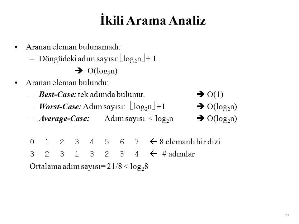 İkili Arama Analiz Aranan eleman bulunamadı: