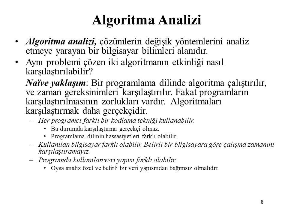 Algoritma Analizi Algoritma analizi, çözümlerin değişik yöntemlerini analiz etmeye yarayan bir bilgisayar bilimleri alanıdır.