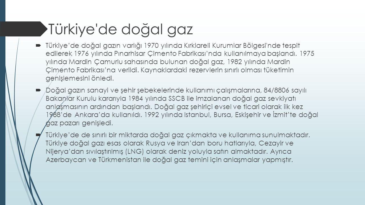 Türkiye de doğal gaz