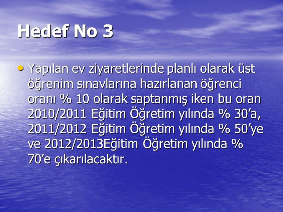 Hedef No 3