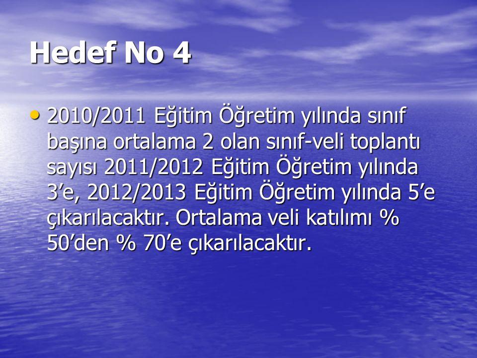 Hedef No 4