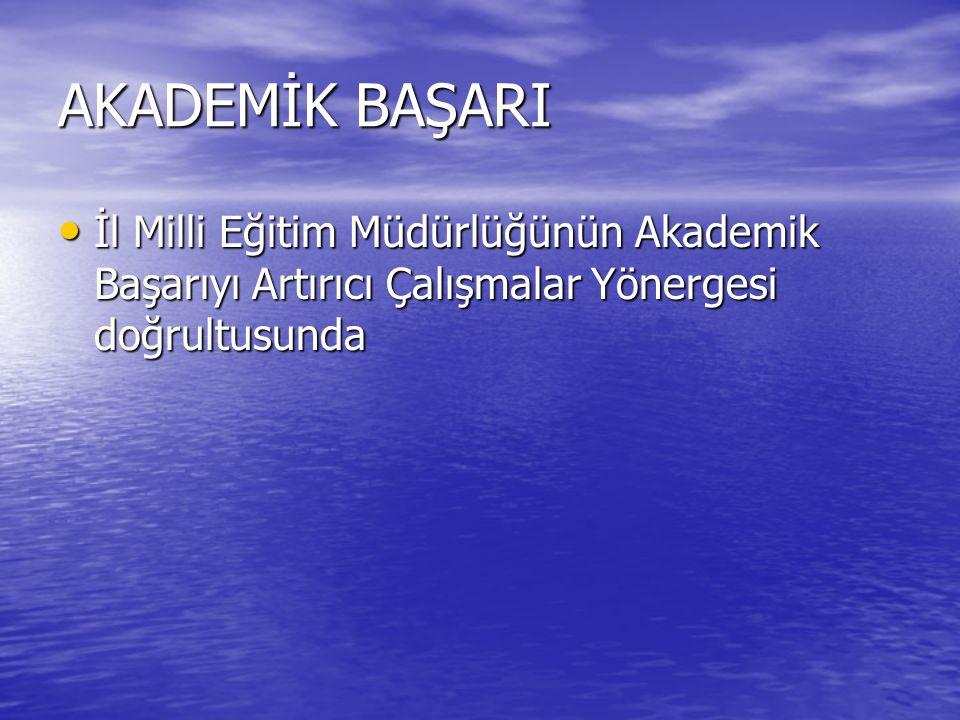 AKADEMİK BAŞARI İl Milli Eğitim Müdürlüğünün Akademik Başarıyı Artırıcı Çalışmalar Yönergesi doğrultusunda.