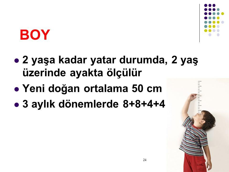 BOY 2 yaşa kadar yatar durumda, 2 yaş üzerinde ayakta ölçülür