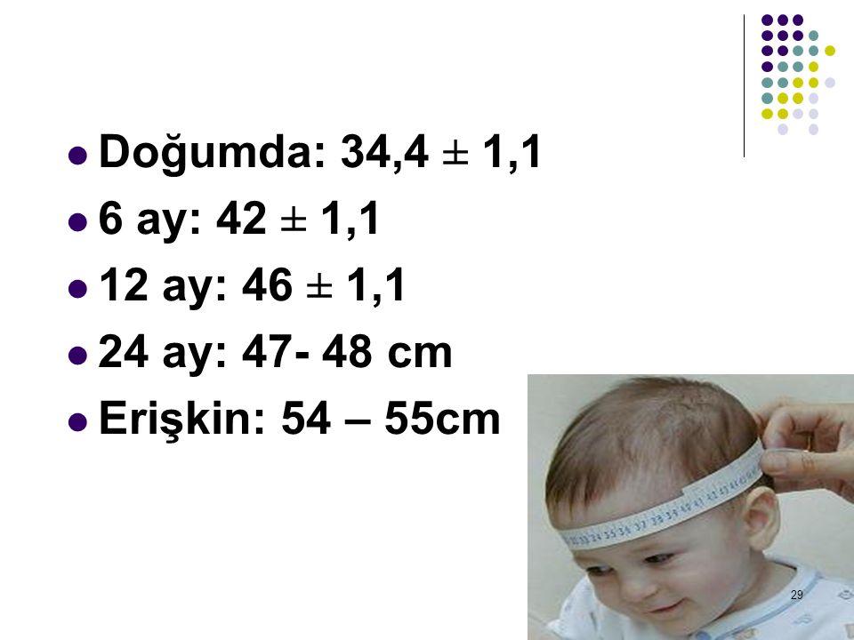 Doğumda: 34,4 ± 1,1 6 ay: 42 ± 1,1 12 ay: 46 ± 1,1 24 ay: 47- 48 cm Erişkin: 54 – 55cm