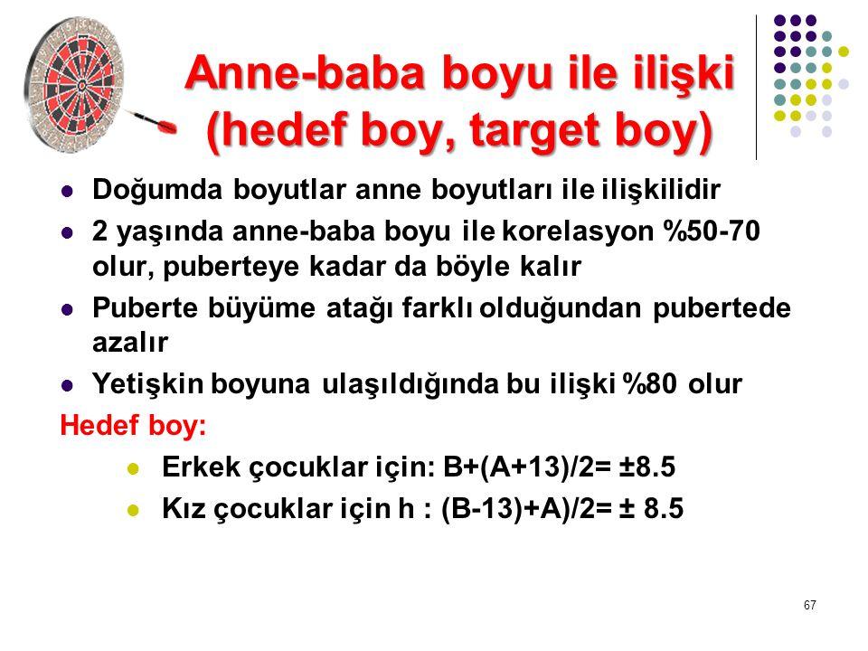 Anne-baba boyu ile ilişki (hedef boy, target boy)