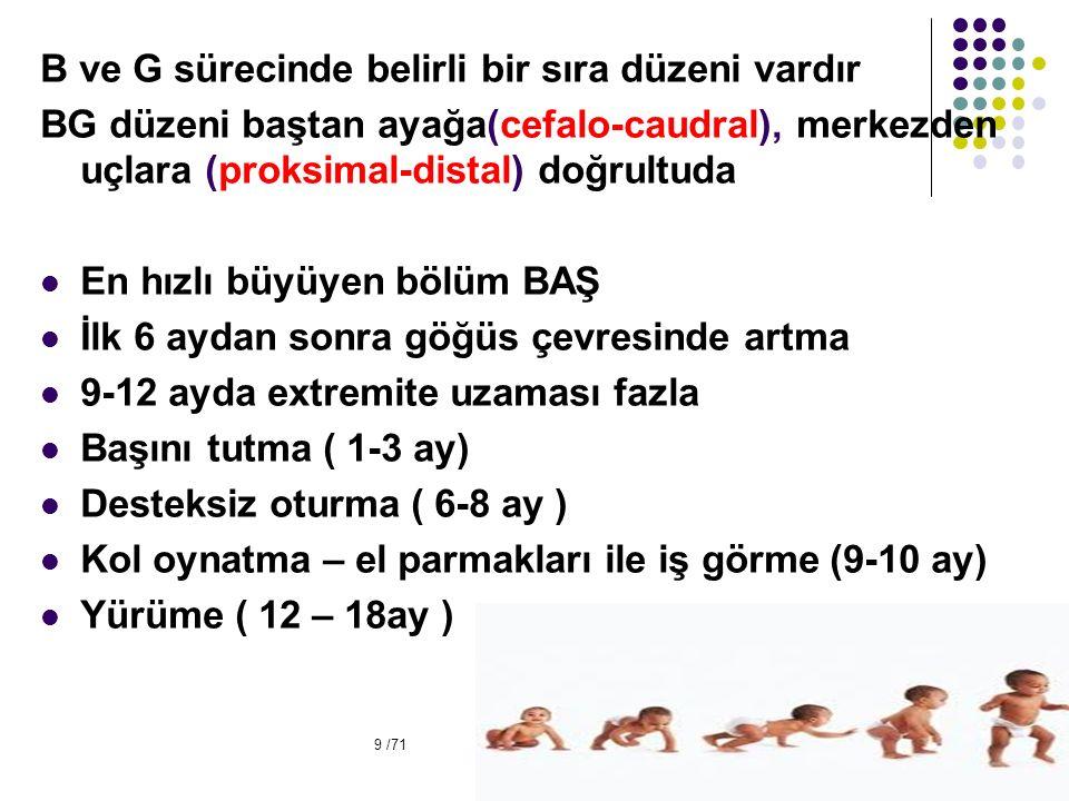 B ve G sürecinde belirli bir sıra düzeni vardır