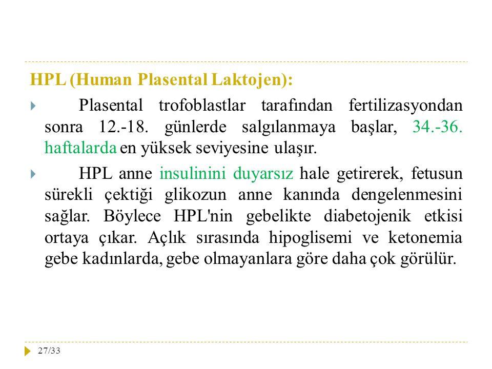 HPL (Human Plasental Laktojen):