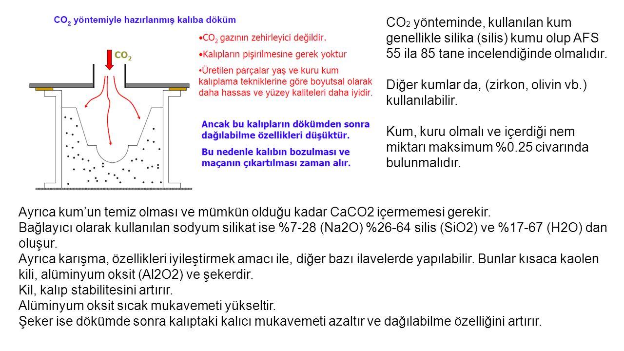 CO2 yönteminde, kullanılan kum genellikle silika (silis) kumu olup AFS 55 ila 85 tane incelendiğinde olmalıdır.