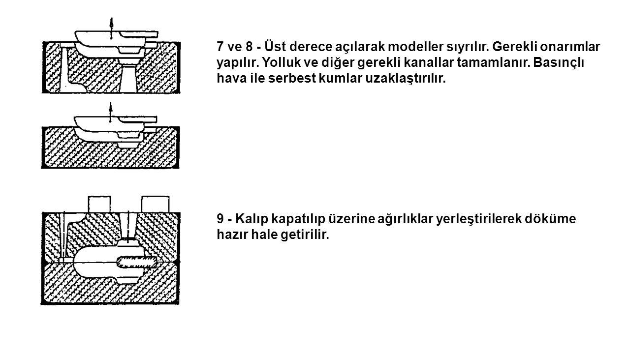 7 ve 8 - Üst derece açılarak modeller sıyrılır