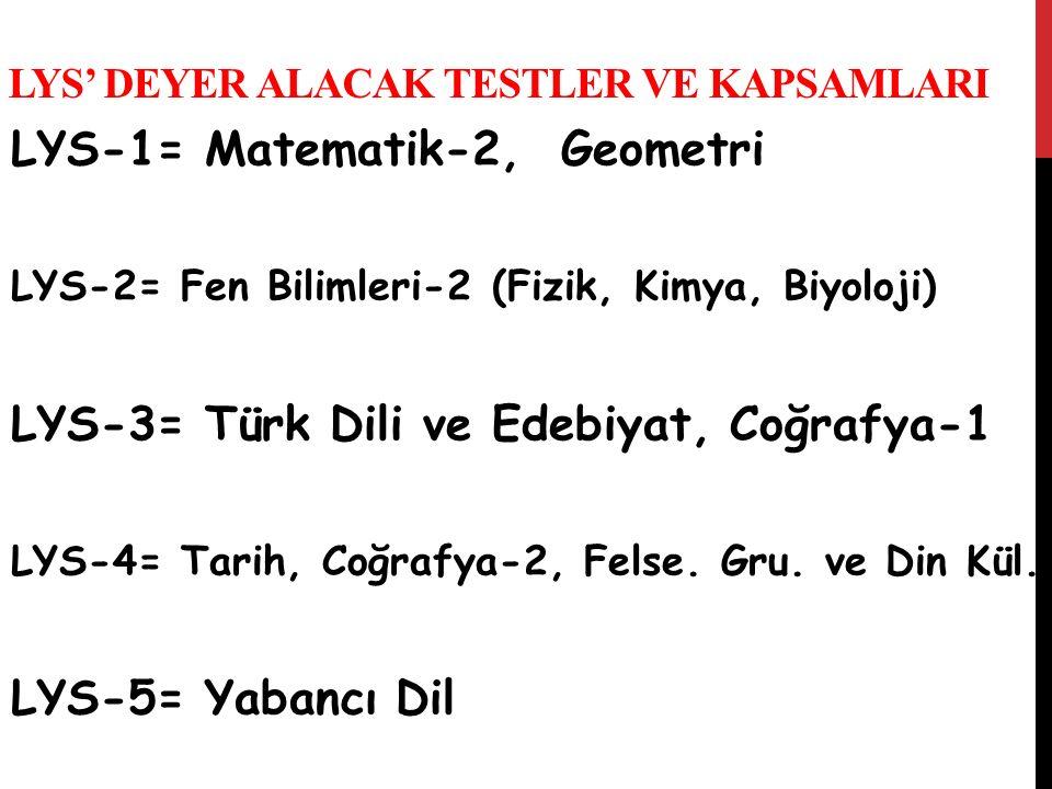 LYS' deYER ALACAK TESTLER ve KAPSAMLARI