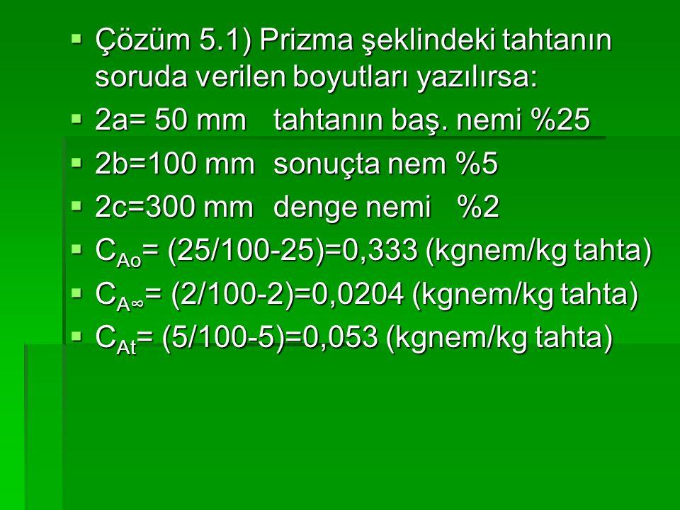 Çözüm 5.1) Prizma şeklindeki tahtanın soruda verilen boyutları yazılırsa:
