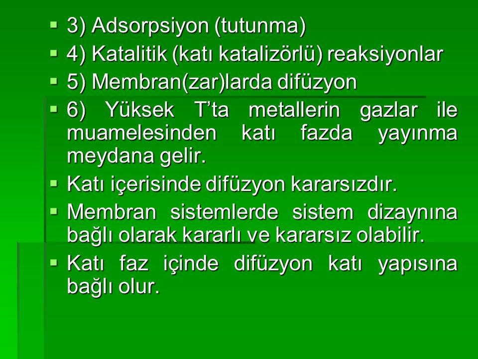 3) Adsorpsiyon (tutunma)