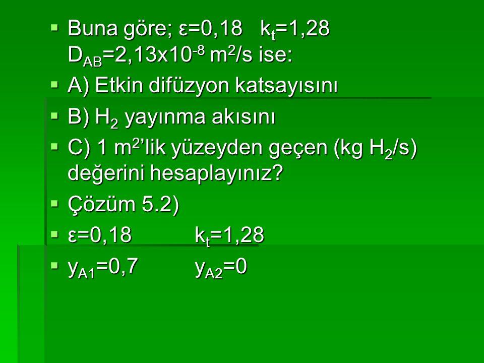 Buna göre; ε=0,18 kt=1,28 DAB=2,13x10-8 m2/s ise: