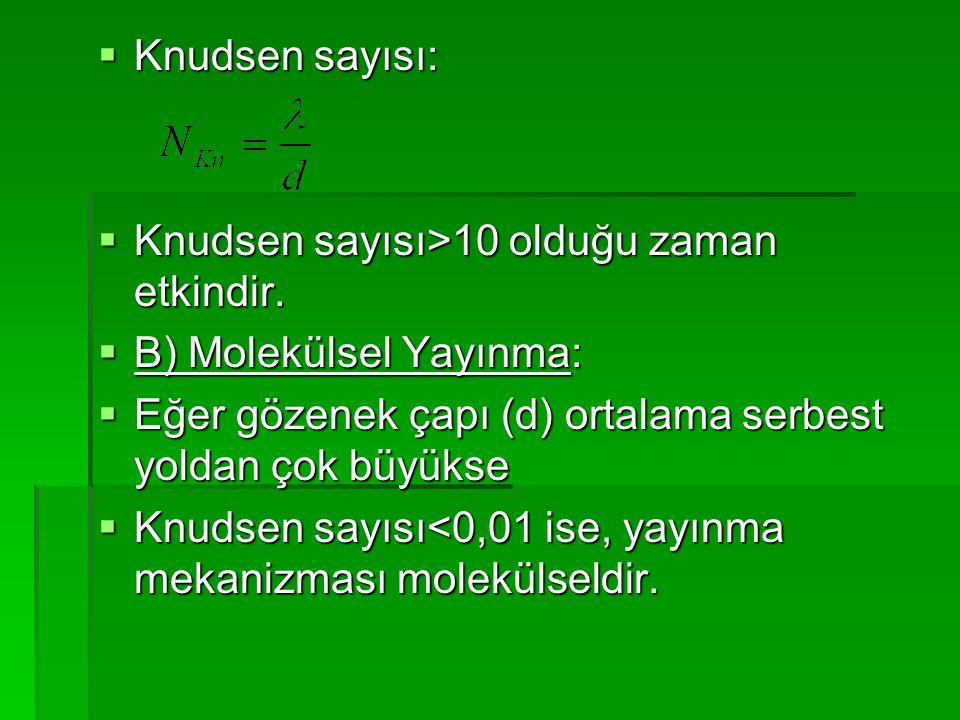 Knudsen sayısı: Knudsen sayısı>10 olduğu zaman etkindir. B) Molekülsel Yayınma: Eğer gözenek çapı (d) ortalama serbest yoldan çok büyükse.