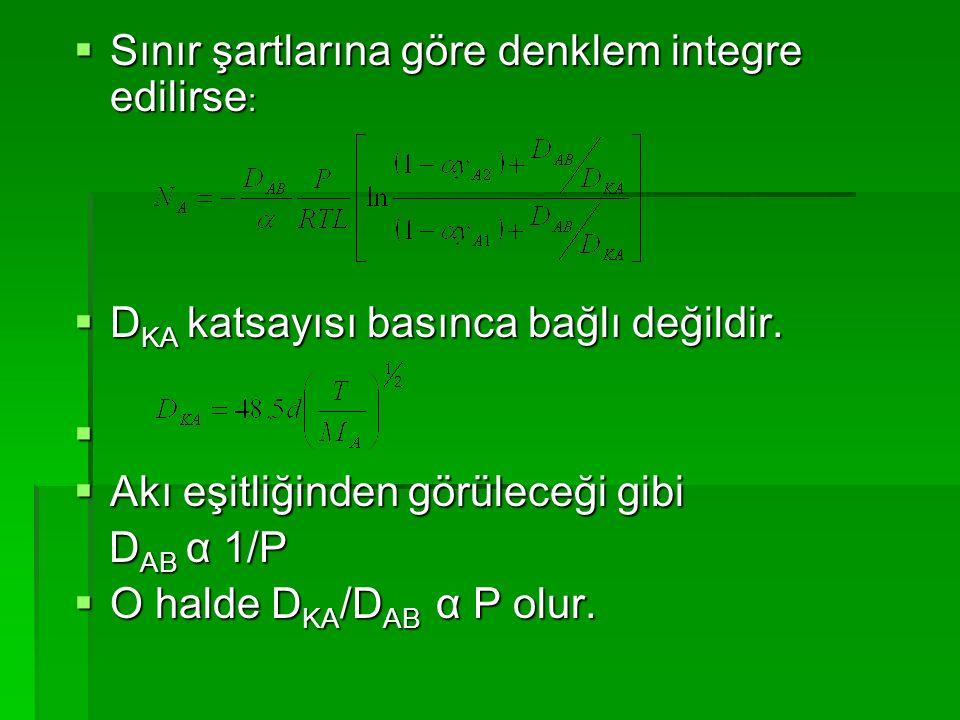 Sınır şartlarına göre denklem integre edilirse: