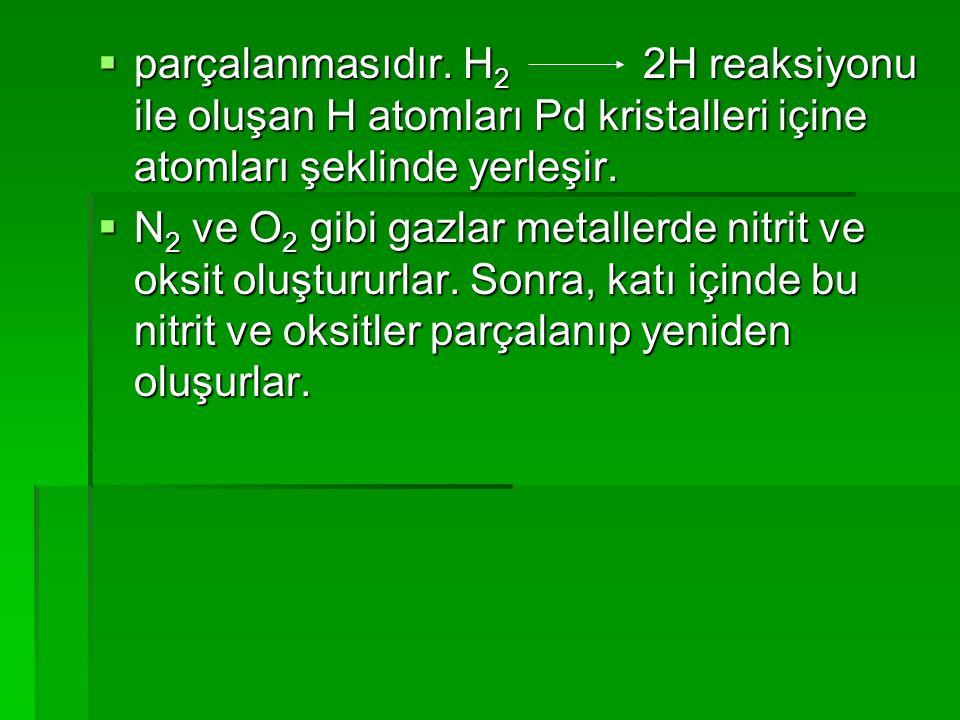 parçalanmasıdır. H2 2H reaksiyonu ile oluşan H atomları Pd kristalleri içine atomları şeklinde yerleşir.