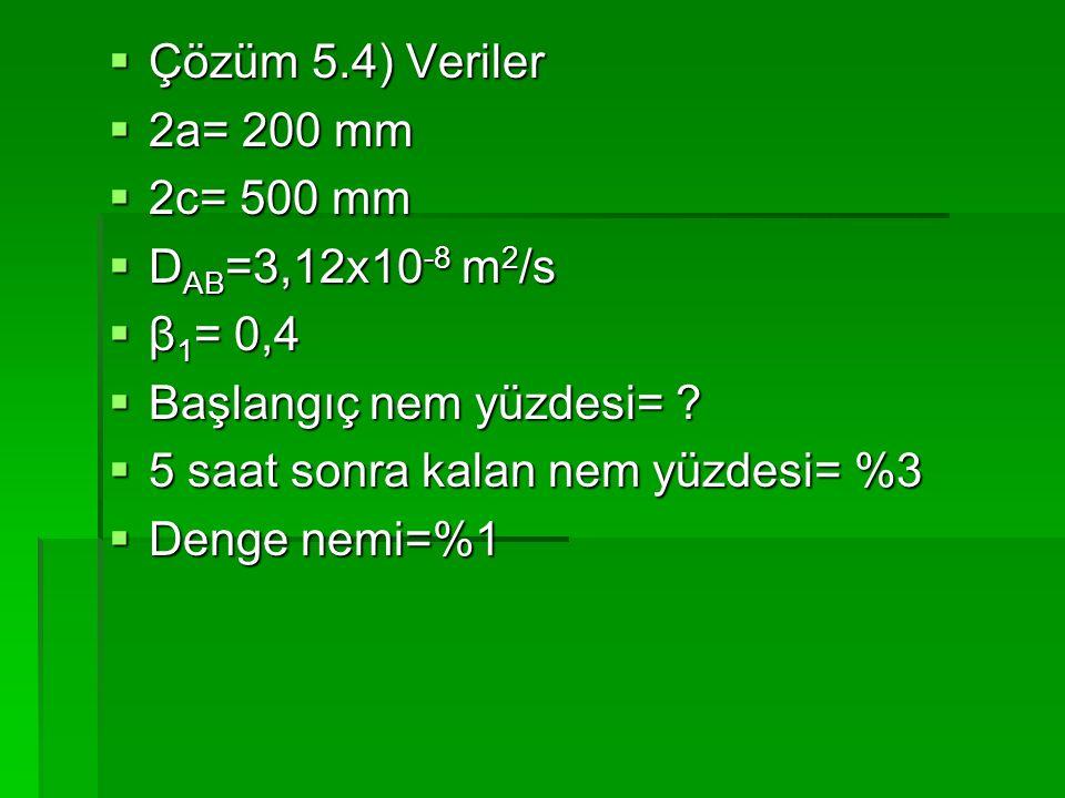 Çözüm 5.4) Veriler 2a= 200 mm. 2c= 500 mm. DAB=3,12x10-8 m2/s. β1= 0,4. Başlangıç nem yüzdesi=