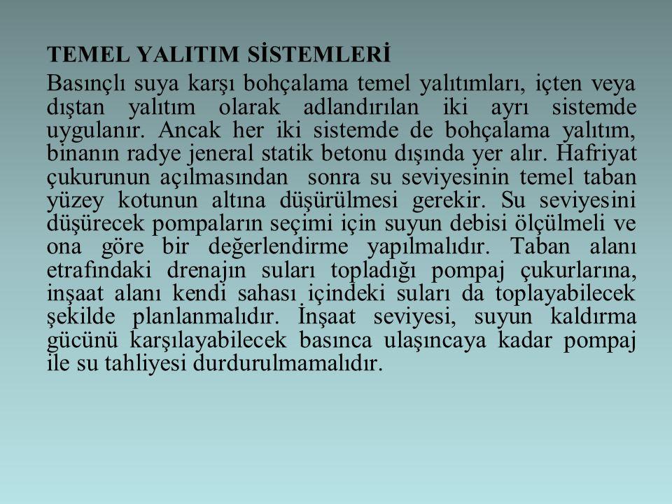 TEMEL YALITIM SİSTEMLERİ