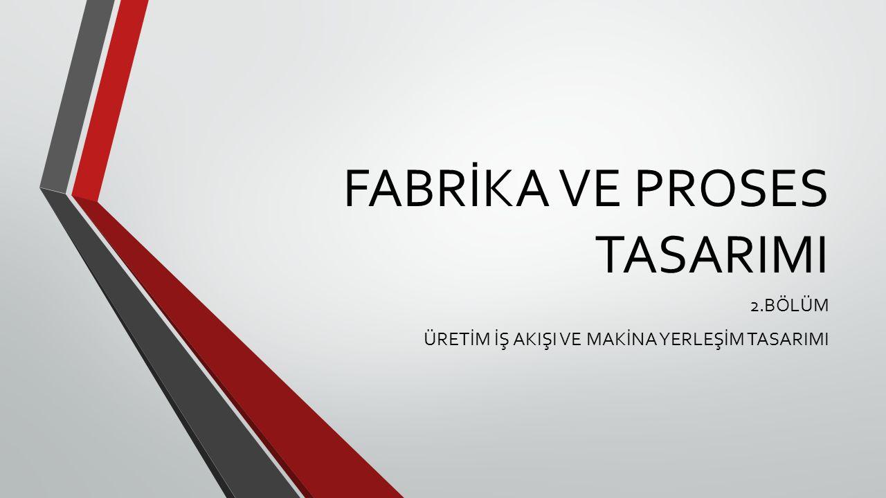 FABRİKA VE PROSES TASARIMI