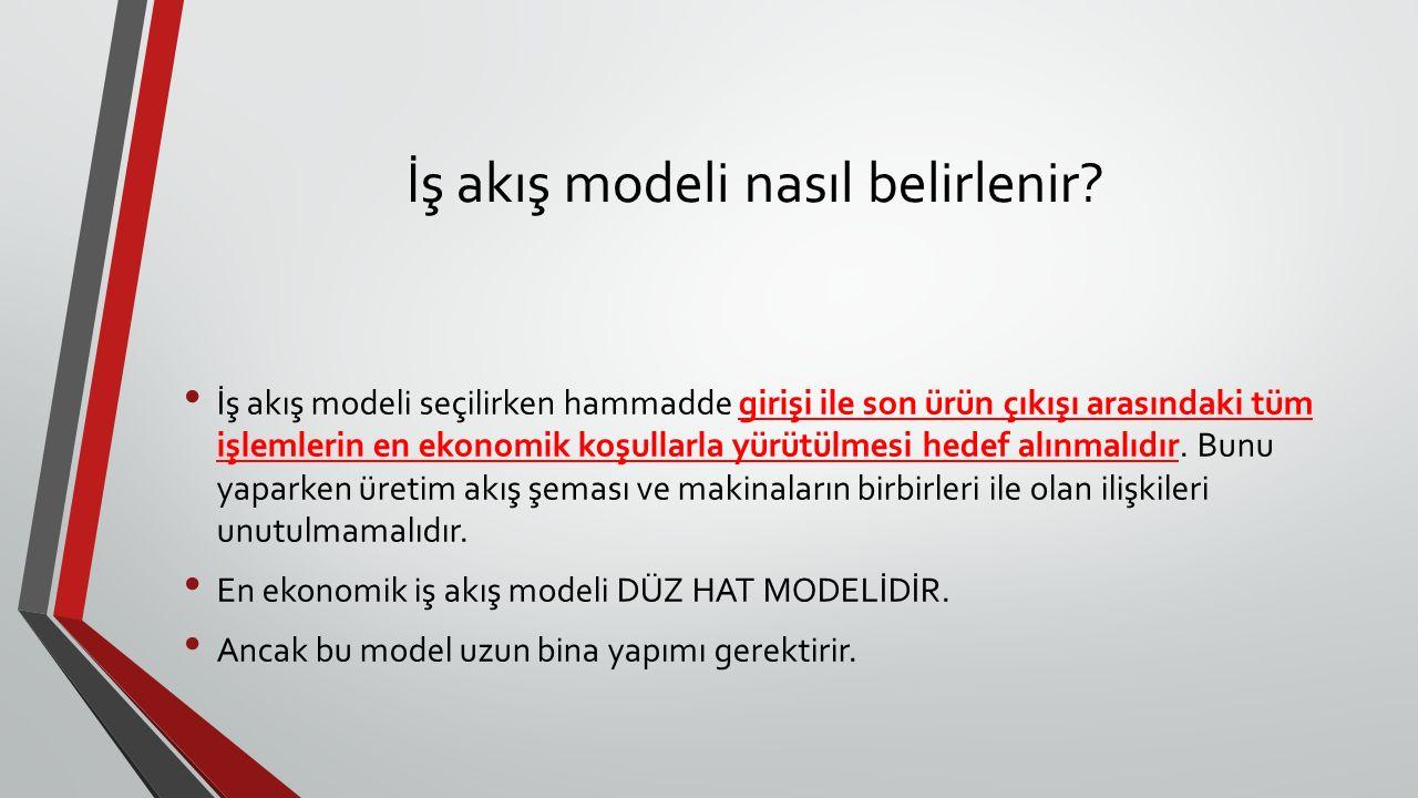 İş akış modeli nasıl belirlenir