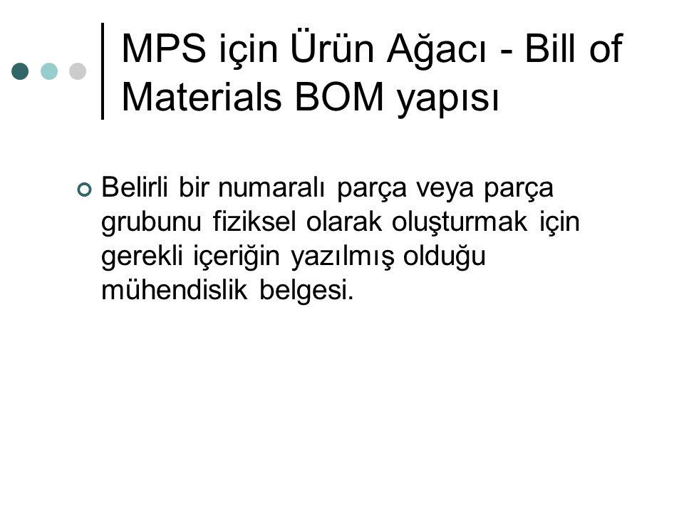 MPS için Ürün Ağacı - Bill of Materials BOM yapısı