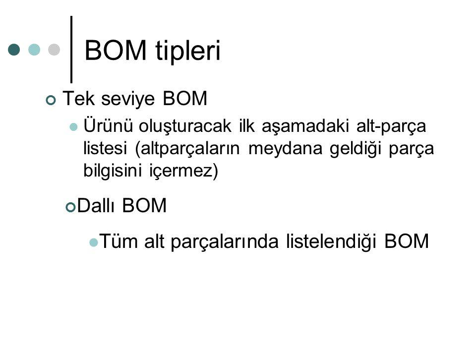 BOM tipleri Tek seviye BOM Dallı BOM