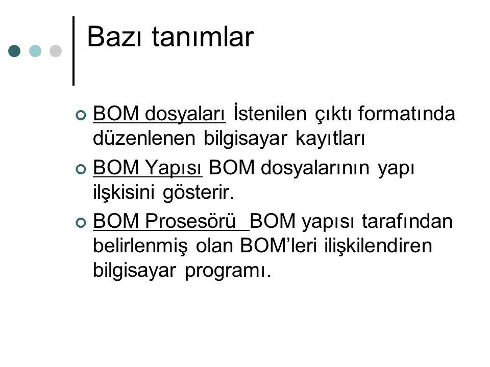 Bazı tanımlar BOM dosyaları İstenilen çıktı formatında düzenlenen bilgisayar kayıtları. BOM Yapısı BOM dosyalarının yapı ilşkisini gösterir.
