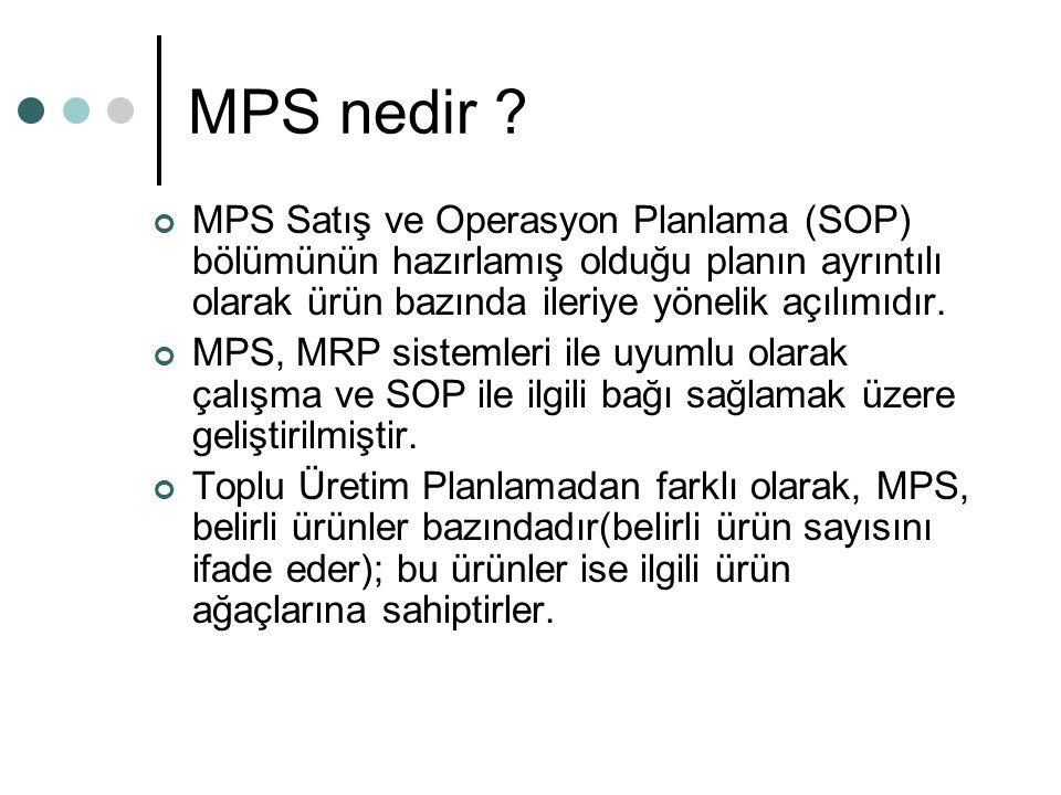 MPS nedir MPS Satış ve Operasyon Planlama (SOP) bölümünün hazırlamış olduğu planın ayrıntılı olarak ürün bazında ileriye yönelik açılımıdır.